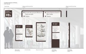 Museum Wayfinding Master Planning